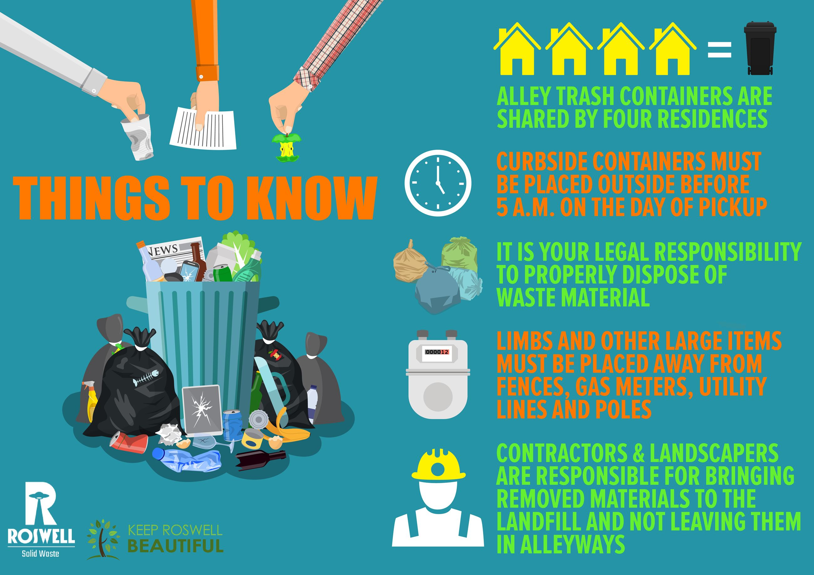 Infographic on the information to know about Solid Waste