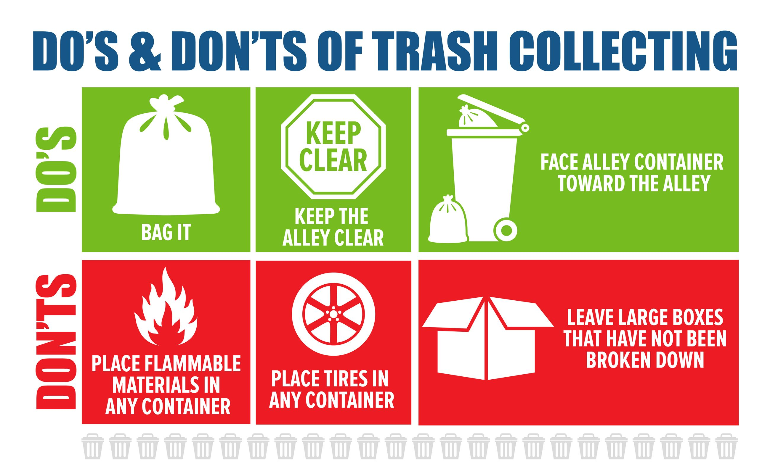 Infographic on the Dos and Don'ts of Solid Waste