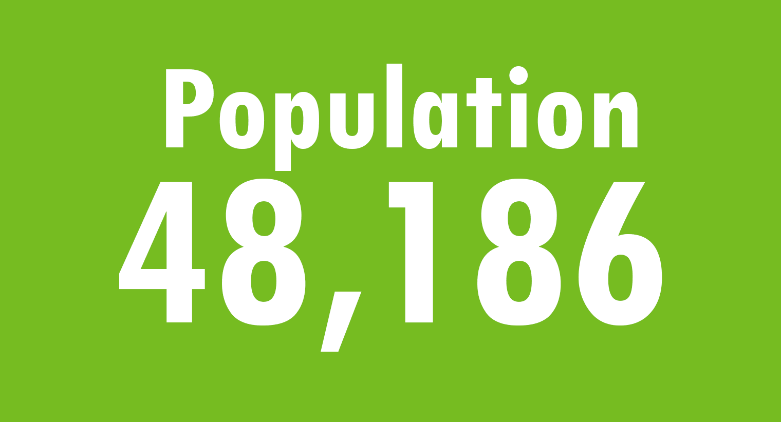 Infographic on Population size in Roswell
